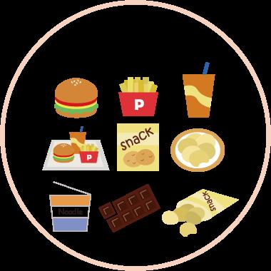 現代の食環境
